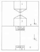 万能材料试验机做标定时的力标准器连接方式